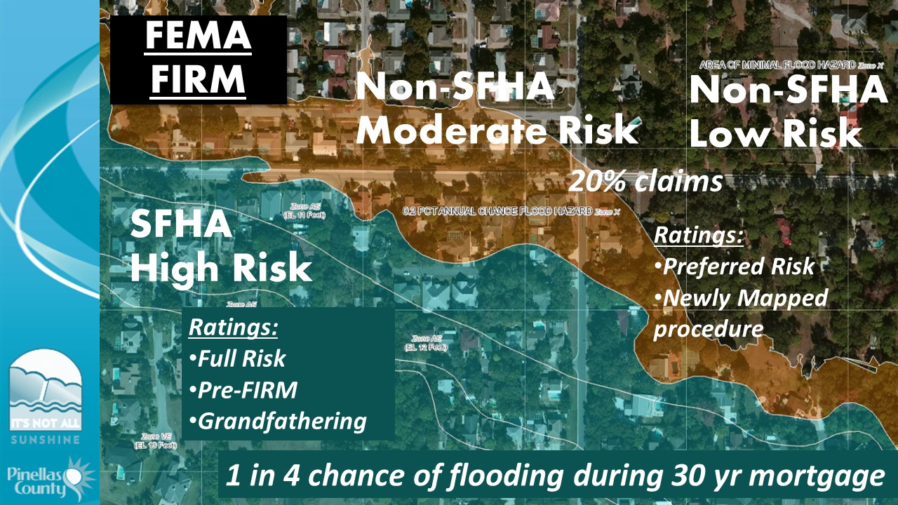 Pinellas County Flood Information on
